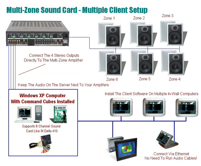 mz_client_setup_big command cubes nuvo simplese wiring diagram at eliteediting.co